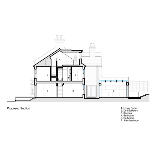 Section through dormer window 28 images c 2 019 068 for Section window design